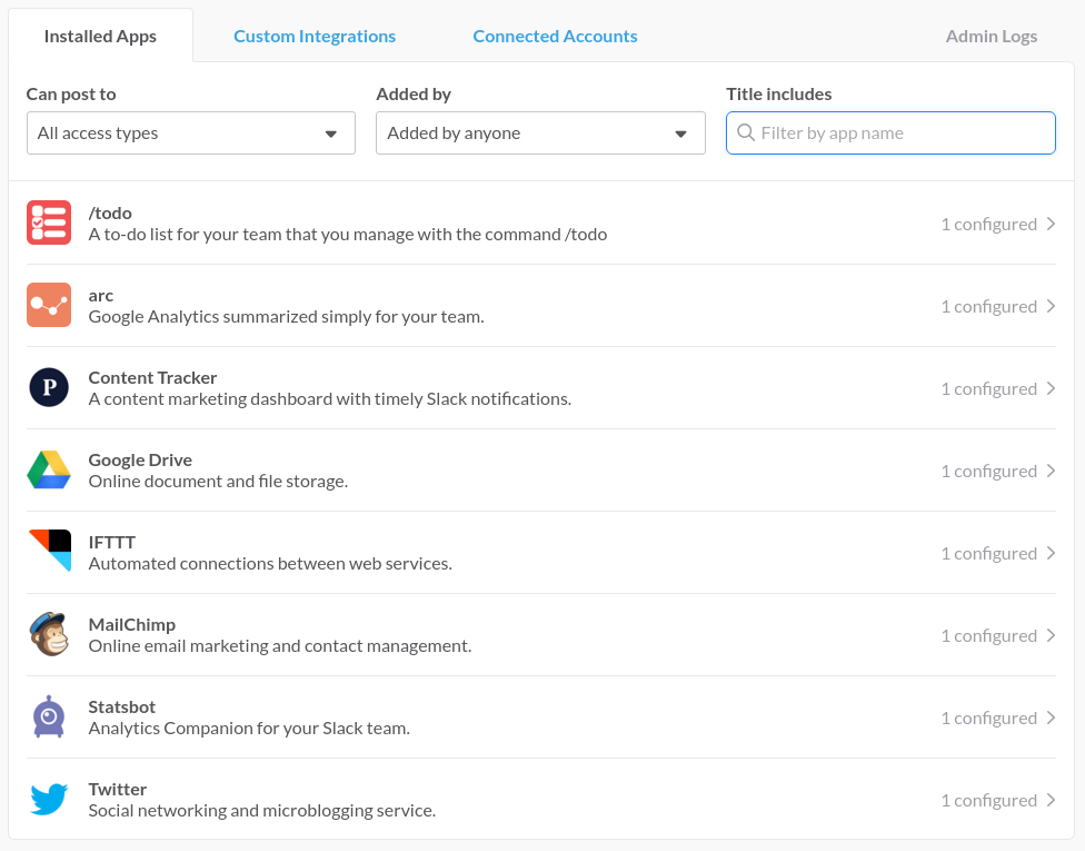 List of Slack integrations