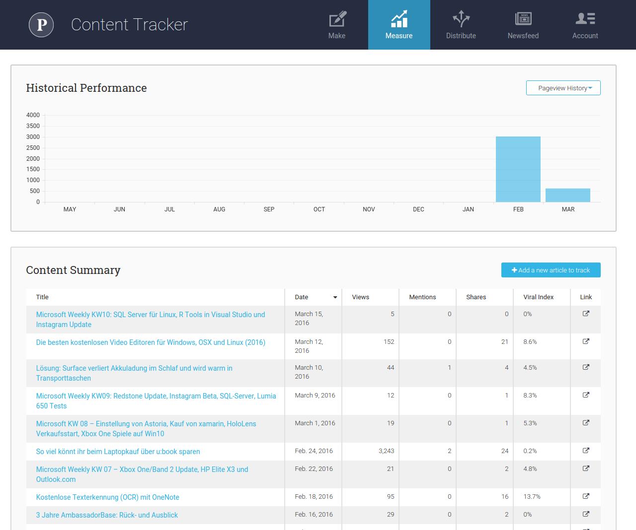 Priceonomics Content Tracker web app