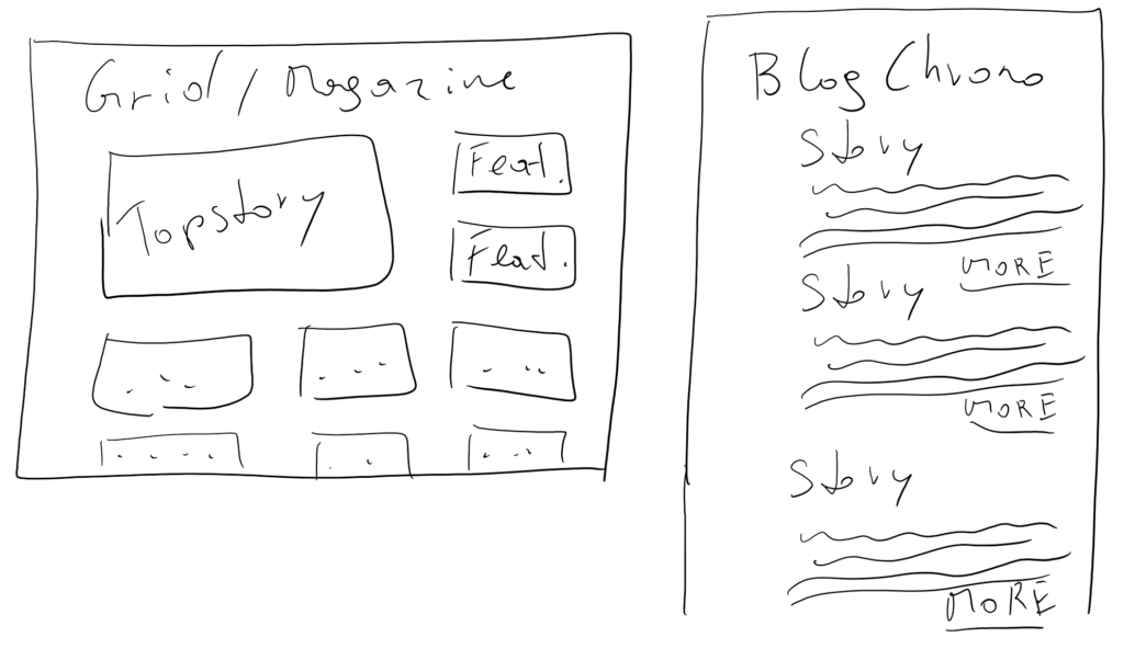 Scribble: Magazine layout vs. chronological list of posts.