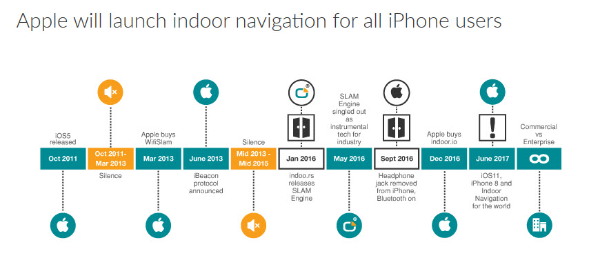 Apple launches indoor navigation